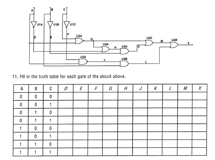 Fill in the truth table for each gate of the circu