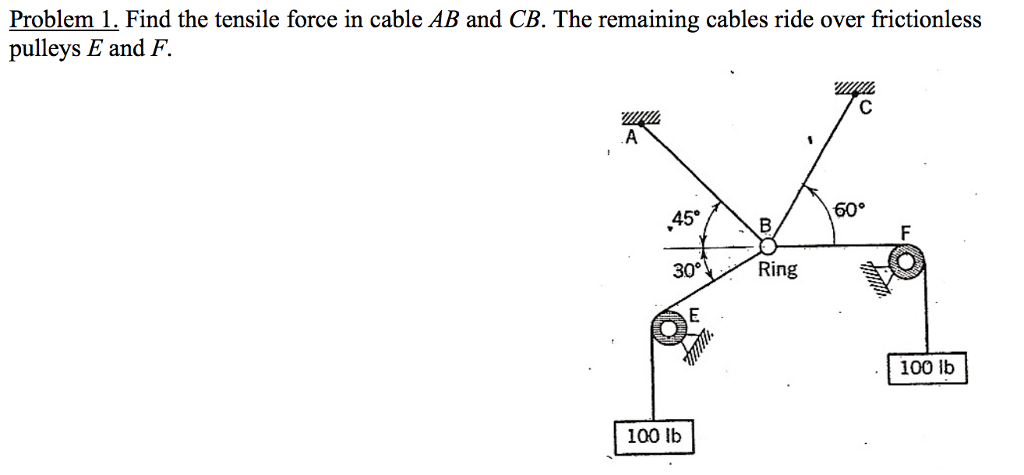 Find The Tensile Force In Cable AB And CB. The Rem... | Chegg.com