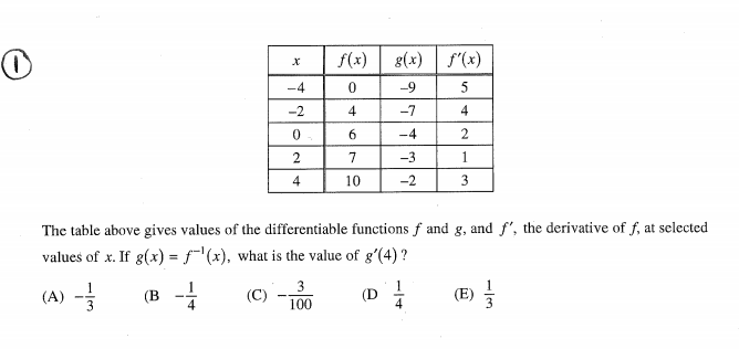 how to find f value from table