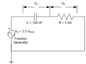 Figure 1 - Series RC Circuit Table 1 - RC Circuit