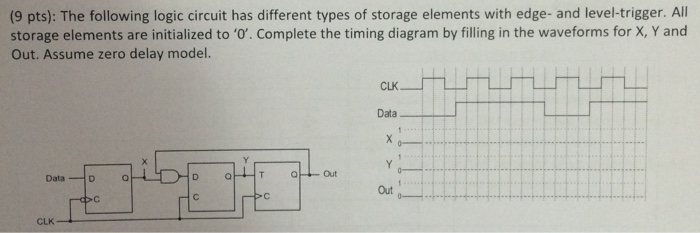 Solved the following logic circuit has different types of question the following logic circuit has different types of storage elements with edge and level trigger ccuart Images