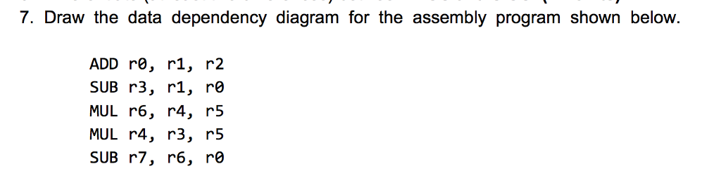 Draw The Data Dependency Diagram For The Assembly ... | Chegg.com