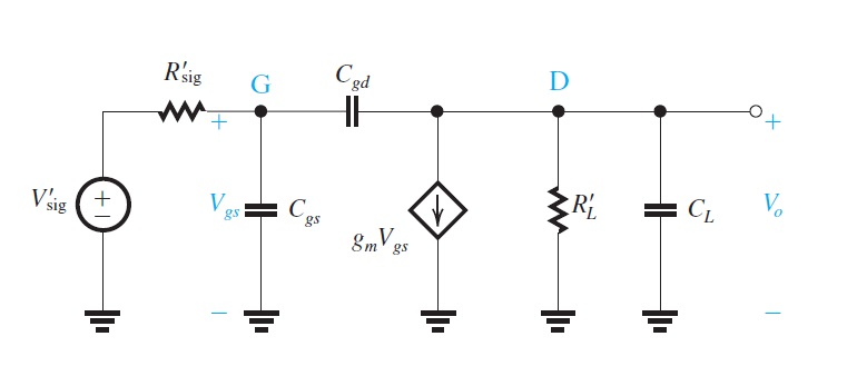 A CS amplifier represented by the equivalent circu