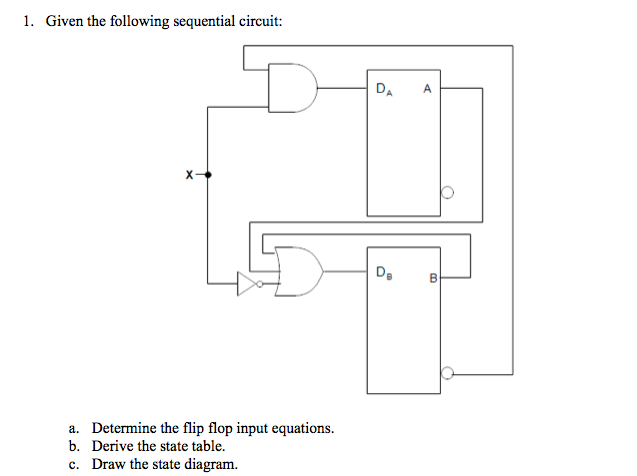 Given the following sequential circuit: Determine