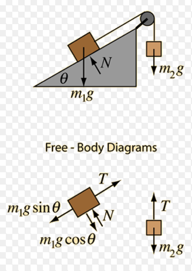 Tension Of Pulley Problems : Physics archive october chegg