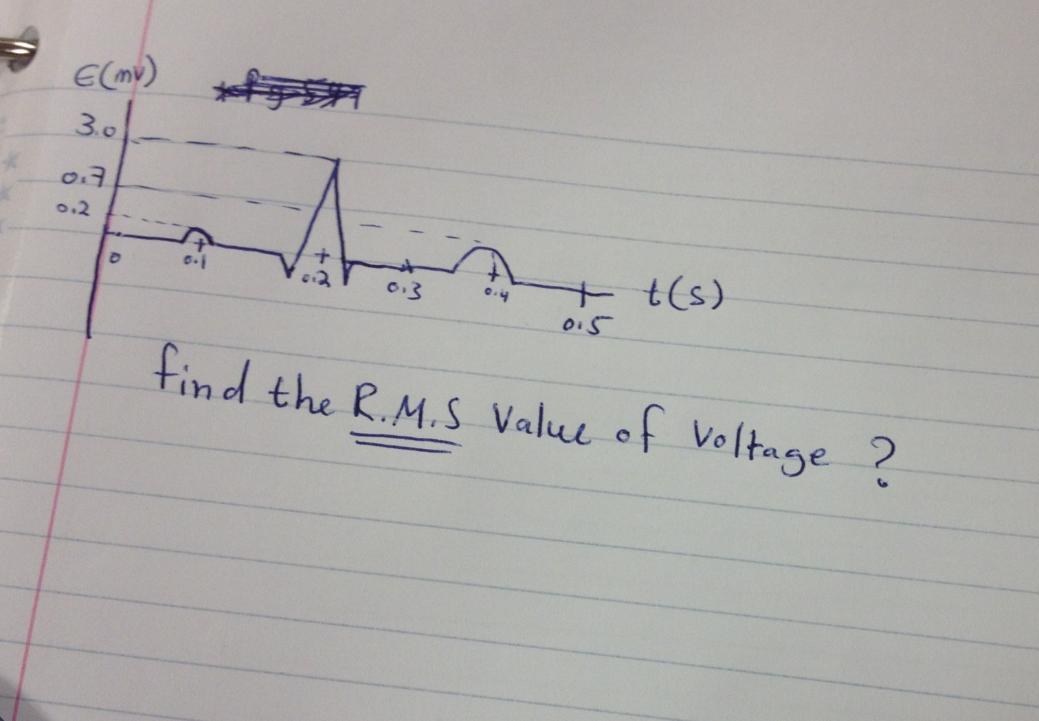 Find the R.M.S value of voltage ?