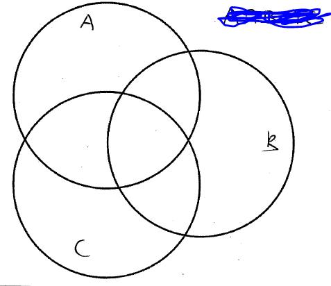 Venn Diagram A B C Ukrandiffusion