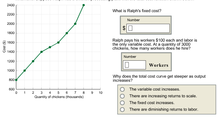 What is Ralph's fixed cost? Ralph pays his worker