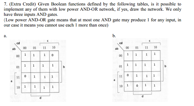 Given Boolean functions defined by the following t