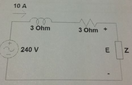 The power factor at the source terminals is 0.8 la