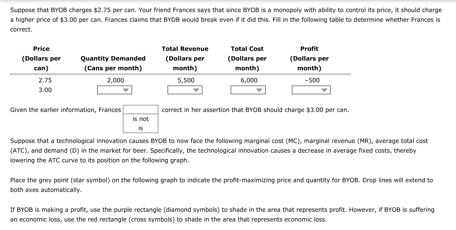 Solved monopoly 4 price and output for a profit maximizi i need to complete both the graphs with the monopoly outcome loss and profit symbols as well as finish the chart in the middle with the correct numbers biocorpaavc Choice Image