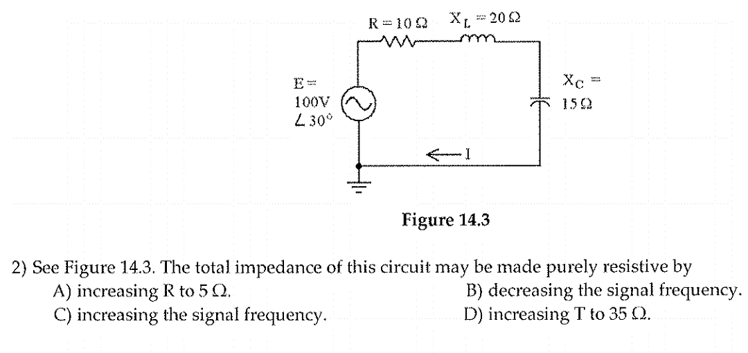 See Figure 14.3. The total impedance of this circu