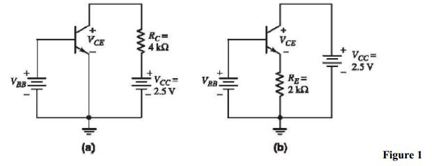 Consider the two circuits in Figure 1. The paramet