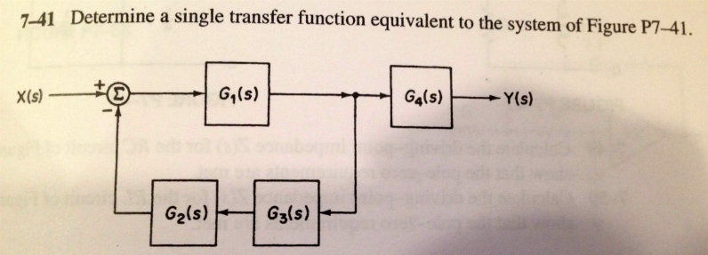Determine a single transfer function equivalent to