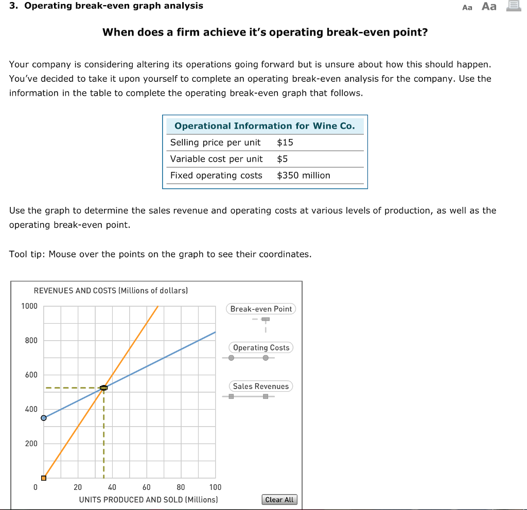 break even graph