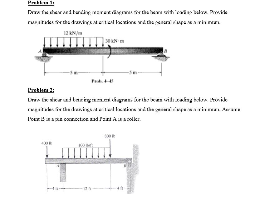 Solved Problem 1 Draw The Shear And Bending Moment Diagr