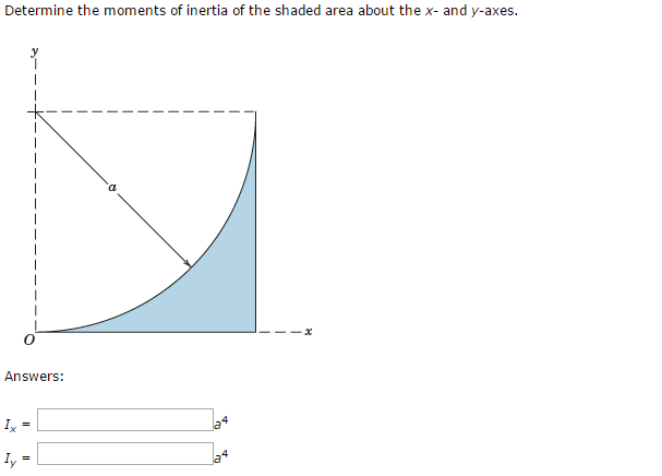 Determine the moments of inertia of the shaded are