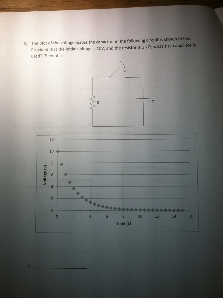 The plot of the voltage across the capacitor in th