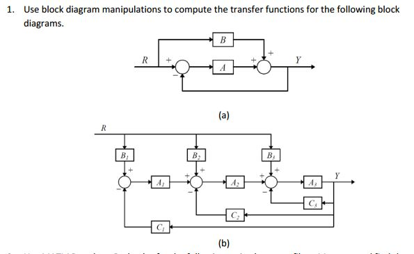 Use block diagram manipulations to compute the tra