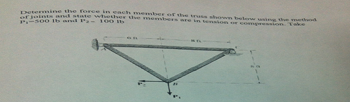 Determine the force in each member of the truss s