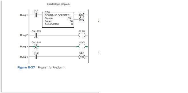 Study the ladder logic program in figure 8 37 an chegg study the ladder logic program in figure 8 37 an ccuart Gallery