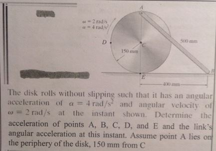 The disk rolls without slipping such that it has a