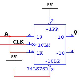 Sketch the Q output for the circuit shown below. A
