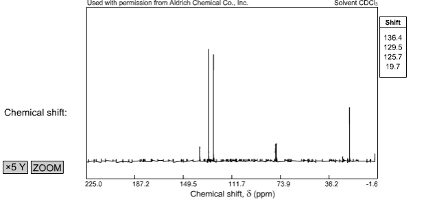how to draw nmr spectra from structure