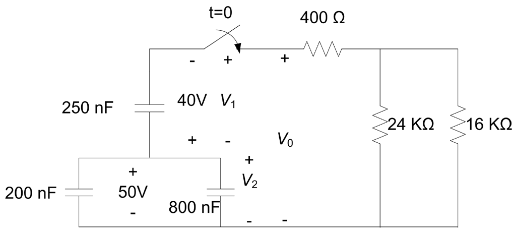 Capacitors in Figure 2 are charg