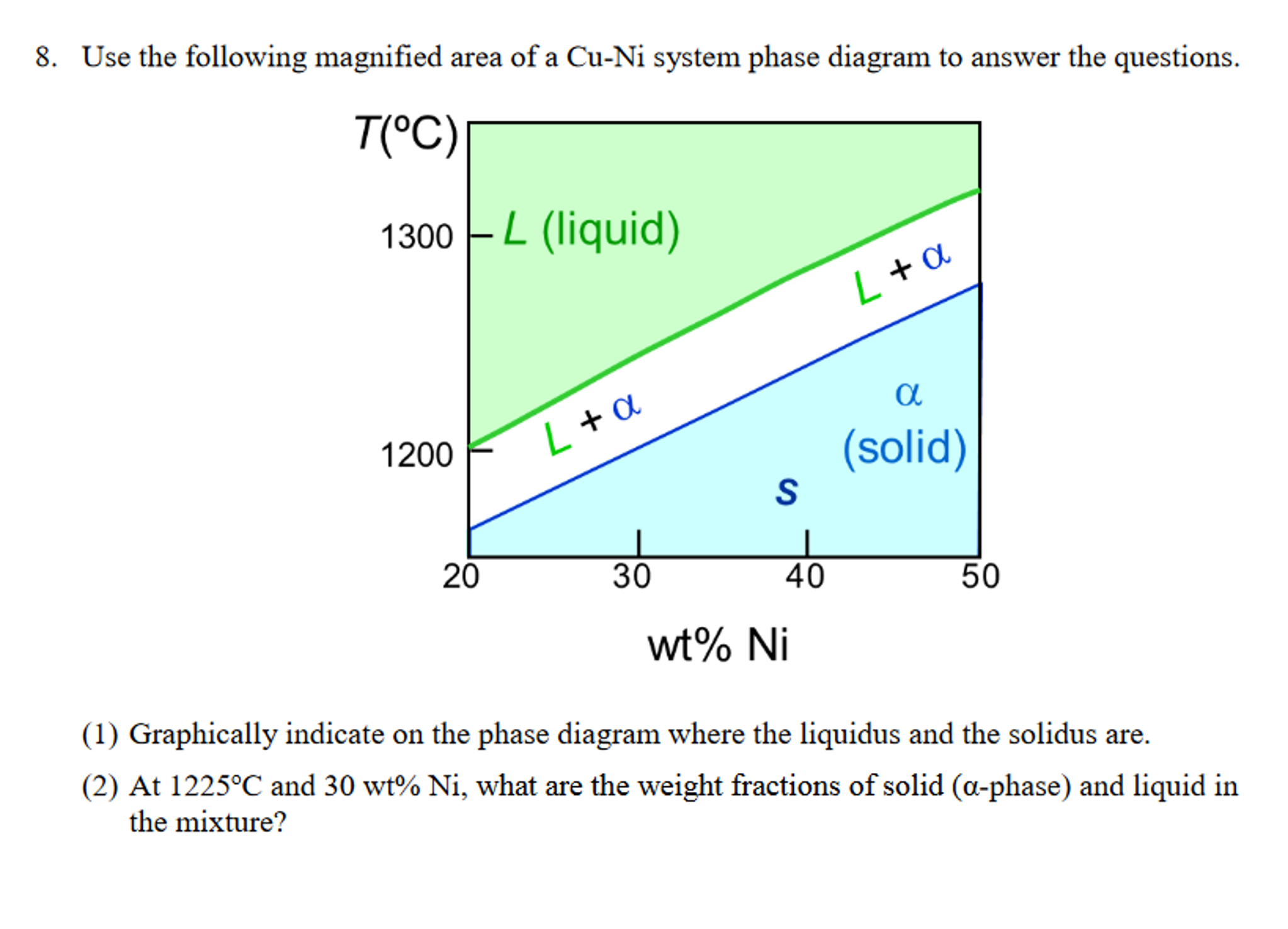 Use the following magnified area of a cu ni system chegg question use the following magnified area of a cu ni system phase diagram to answer the questions graphi pooptronica