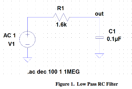 Consider the circuit of Figure 1. Using phasor ana