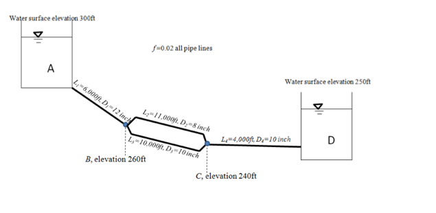 Pipe in parallel. Determine the flow in each pipe