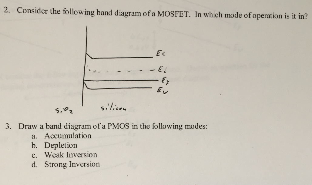 Solved Consider The Following Band Diagram Of A Mosfet I