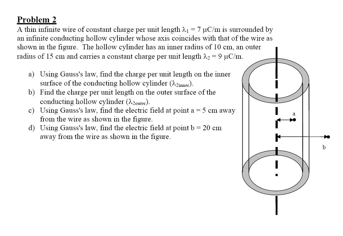 how to get cm per unit