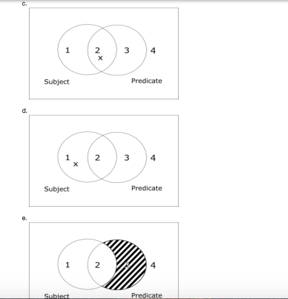 Solved instructions match each statement with its appro show transcribed image text instructions match each statement with its appropriate venn diagram some of the answers will be used more than once ccuart Choice Image