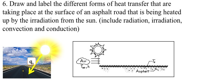 Draw And Label The Different Forms Of Heat Transfe... | Chegg.com