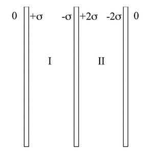 Three large, parallel metal plates are shown edge