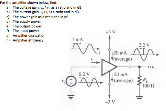 For the amplifier shown below, find: The voltage