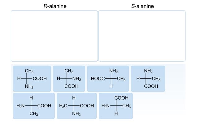 The amino acid alanine is shown below in several d