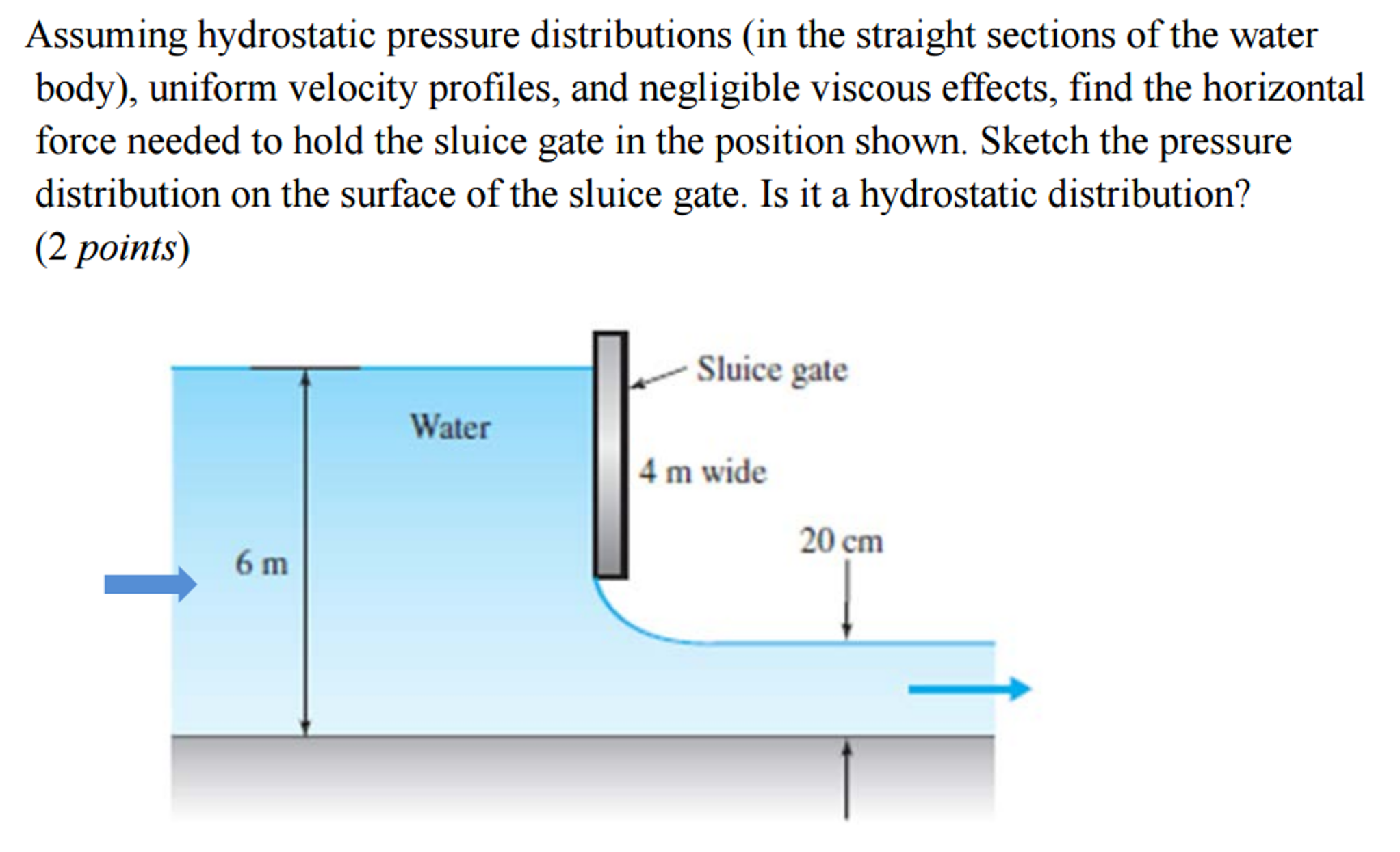 Solved  Assuming Hydrostatic Pressure Distribution  In The