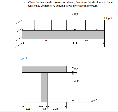 Given the beam and cross-section shown, determine