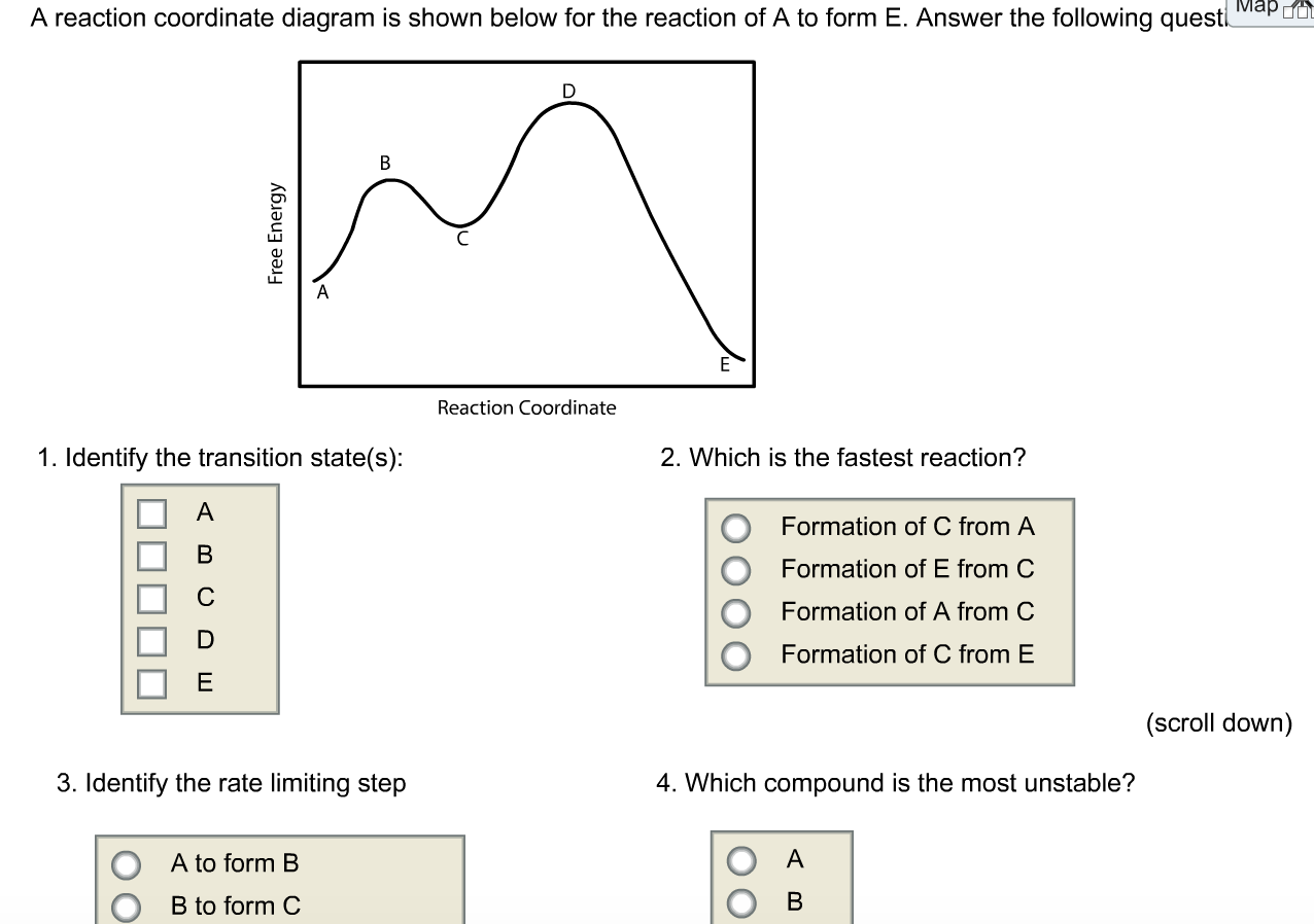 A Reaction Coordinate Diagram Is Shown Below For T... | Chegg.com