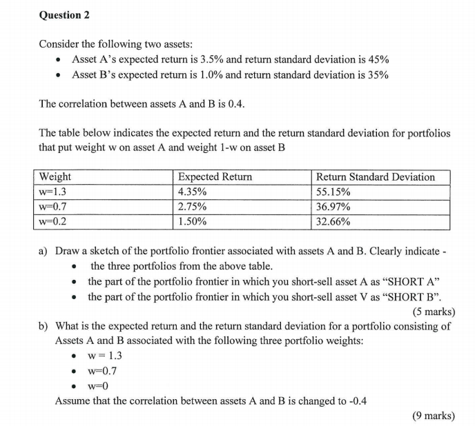 Question 2 Consider the following two assets: Asset As expected return is 3.5% and