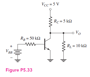 The current gain of the transistor in the figure i