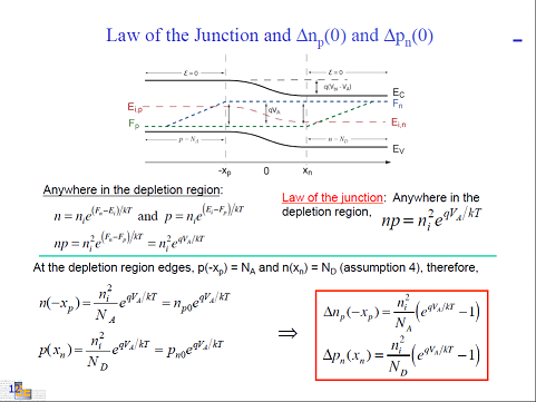 Law of the Junction and Delta np(0) and Delta pn(0