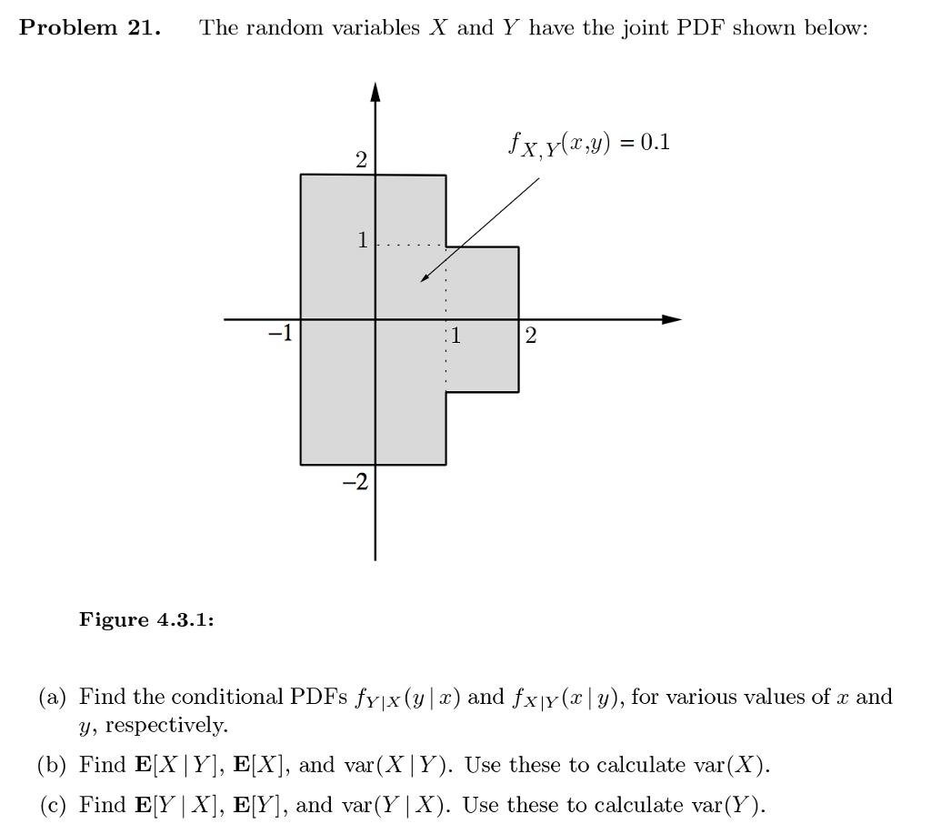 Solved problem 21 the random variables x and y have the the random variables x and y have the joint pdf shown below ccuart Gallery