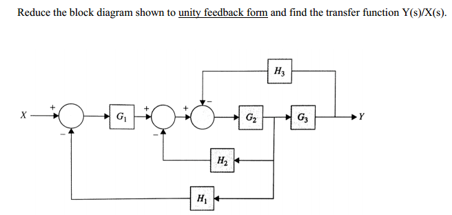 Solved reduce the block diagram shown to unity feedback f question reduce the block diagram shown to unity feedback from and find the transfer function ysxs ccuart Gallery