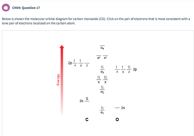 Solved below is shown the molecular orbital diagram for c ch04 question 17 below is shown the molecular orbital diagram for carbon monoxide co ccuart Images