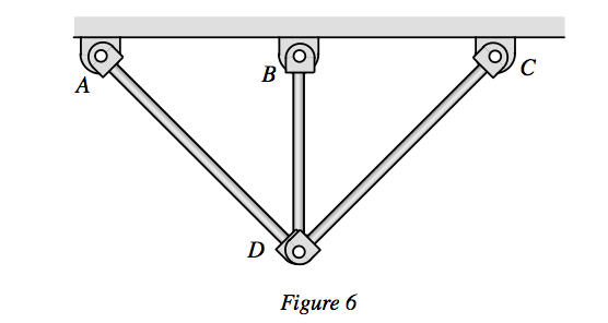 Figure 6 shows a pin-jointed structure comprising