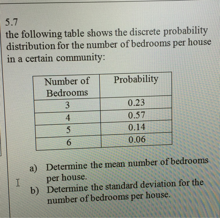 The following table shows the discrete probability for Q table probability